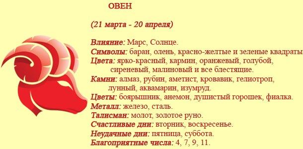 овен гороскоп для мужчины и женщины
