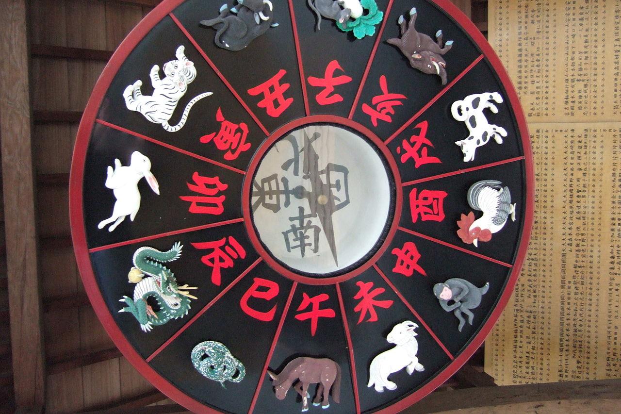 Гороскоп на 2019 год по восточному календарю