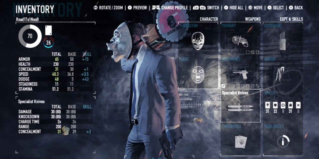Payday 3 2019 года: дата выхода игры, системные требования, скриншоты и обзор