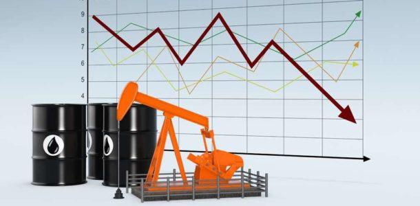 динамика цен на нефть 2019