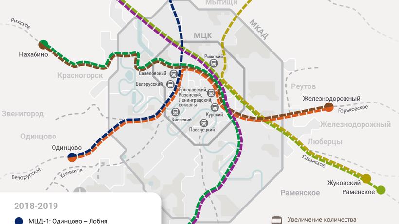 линии метро МЦЦ-2019, схема