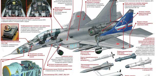 """особенности истребителя """"Миг-35"""" 2019 года"""