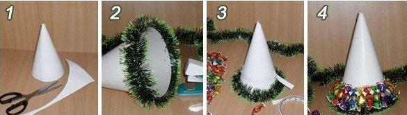 инструкция по изготовлению елки из конфет